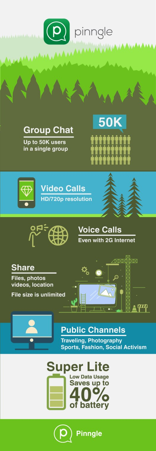 infographics messaging app