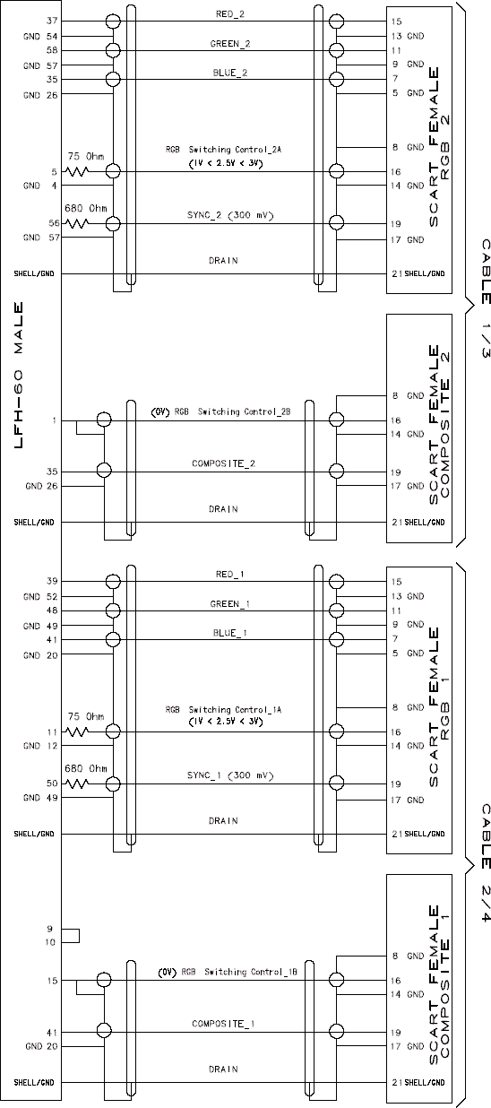 Cable description for Matrox QID Series LFH-60 to SCARTs