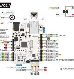 arduino ethernet pinout diagram pinoutguide com rj11 jack wiring diagram rj45 wiring diagram power pins [ 1200 x 849 Pixel ]