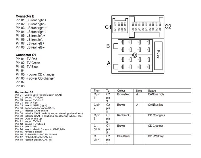 Mercedes-Benz COMAND 2.5 (code 512,527,528) pinout diagram