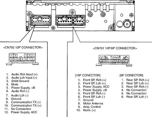 2005 Toyota Tundra Jbl Wiring Diagram Toyota 57414 Head Unit Pinout Diagram Pinoutguide Com