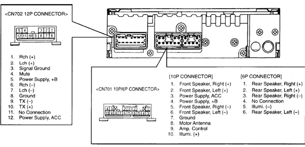 wiring diagram for car stereo toyota 1979 porsche 924 57412 head unit pinout pinoutguide com signals explained