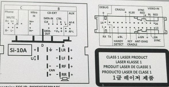Volkswagen RNS 315, 315+ Car Stereo pinout diagram