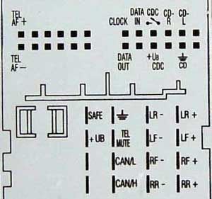 Volkswagen RCD300, RCD500 Head Unit pinout diagram