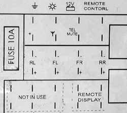 Opel DC 614 Head Unit pinout diagram @ pinoutguide.com