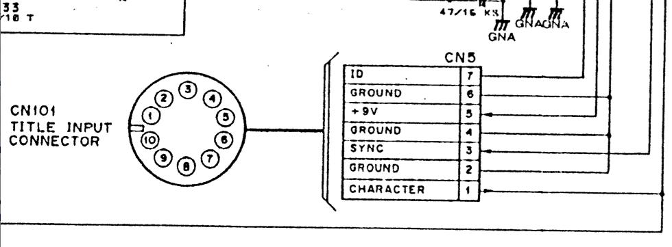 Panasonic WJ-AVE5 Title Input Connector pinout diagram