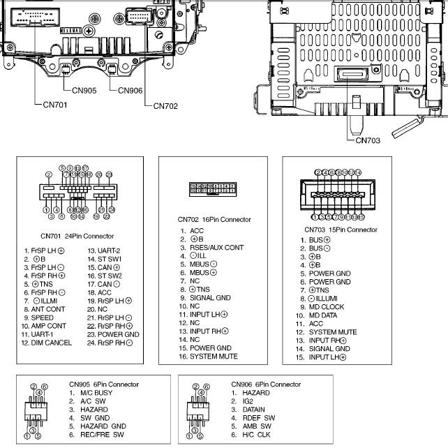 Mazda 6 (CQ-EM4570AK) pinout diagram @ pinoutguide.com
