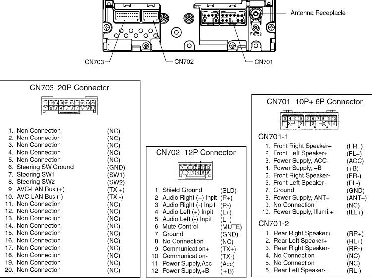 Volvo 850 Stereo Wiring Toyota Prius 2003 2005 53810 86120 47120 Head Unit