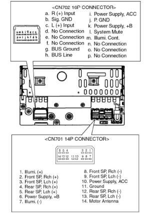 Subaru P123 pinout diagram @ pinoutguide
