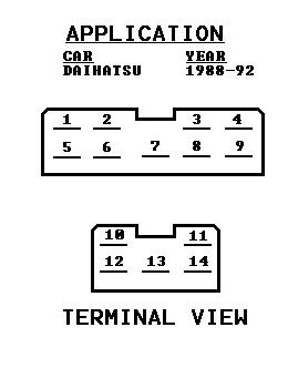 Daihatsu 1988-1992 pinout diagram @ pinoutguide.com