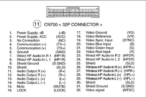 toyota fujitsu ten 86120 wiring diagram electric guitar diagrams dvd cx-vt0265 (sienna) pinout @ pinoutguide.com
