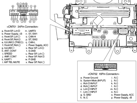 Mazda 6 CR-LM4282KA Head Unit pinout diagram @ pinoutguide.com