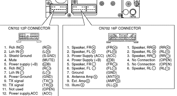 Tundra Oem Radio Wire Diagram Toyota 55838 Head Unit Pinout Diagram Pinoutguide Com
