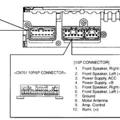 Toyota 4runner Wiring Diagram Radio 94 Ford Bronco Stereo 56412 Head Unit Pinout @ Pinoutguide.com