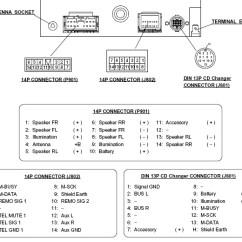 Kenwood Stereo Deck Wiring Diagram Ring Doorbell Mitsubishi W698 Head Unit Pinout @ Pinoutguide.com