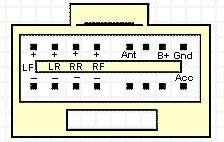 sony cdx gt410u wiring diagram mercury 250 optimax pinout pinoutguide com head unit abbreviations