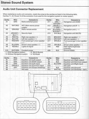 Acura 2002 TL Head Unit pinout diagram @ pinoutguide