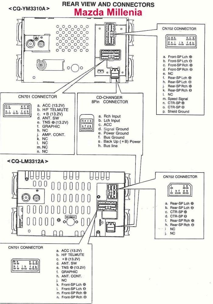 Mazda Millenia (1996) Head Units pinout diagram