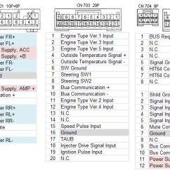 Toyota Head Unit Wiring Diagram Lifan 150 Cdi Cq-ts7471a Pinout @ Pinoutguide.com