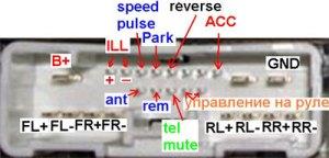 Mazda 24 pin connector pinout diagram @ pinoutguide