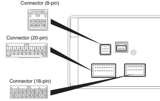 mitsubishi pajero sport 20162017 head unit pinout diagram