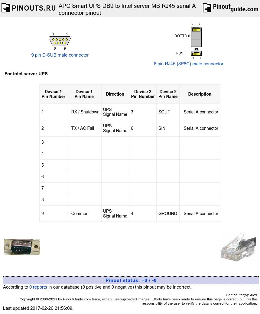 Apc Smart Ups Db9 To Intel Server Mb Rj45 Serial A