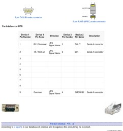 wiring diagram rj45 to db9 yost serial device wiring rs232 on rj45 rj45 serial wiring diagram [ 1024 x 963 Pixel ]