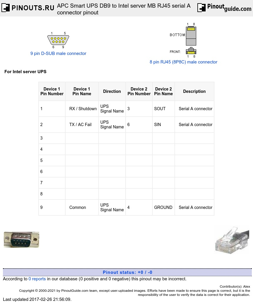 medium resolution of wiring diagram rj45 to db9 yost serial device wiring rs232 on rj45 rj45 serial wiring diagram