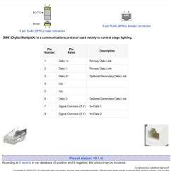 5 Pin Dmx Wiring Diagram Two Lights One Switch Uk Over Cat5 Get Free Image About