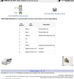 dmx rj45 wiring diagram schematic diagrams cat 5 outlet wiring diagram cat 5 wiring diagram dmx [ 1024 x 838 Pixel ]
