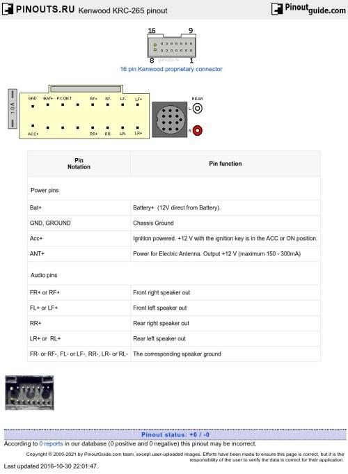 small resolution of kenwood krc 265 diagram