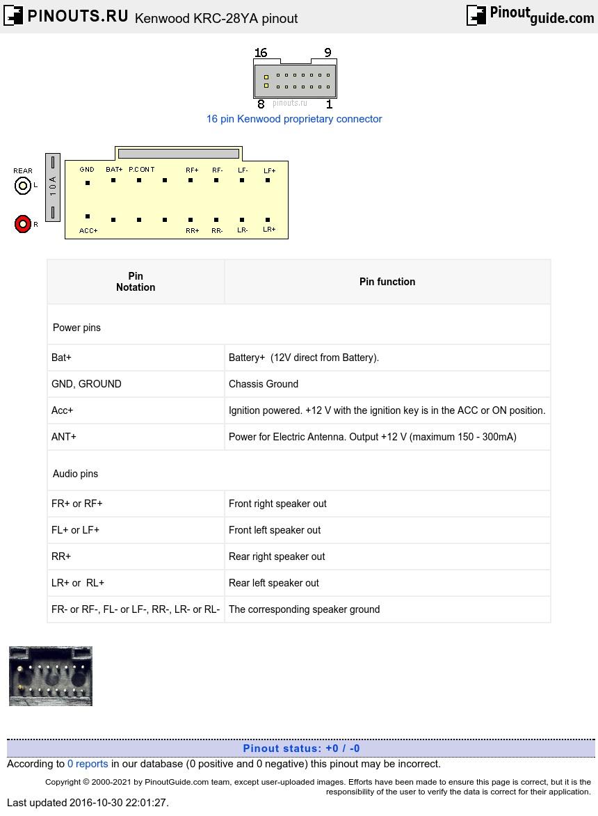 Kenwood Krc 28ya Pinout Diagram Pinoutguide