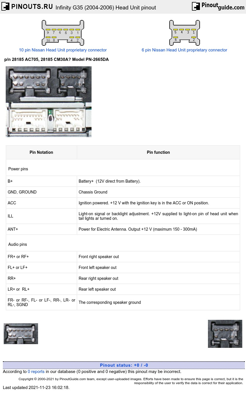 Nissan PN-2665D-A Head Unit pinout diagram @ pinoutguide.com