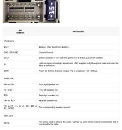pioneer avh 270bt wiring diagram panasonic radio wiring diagram panasonic cq c8100u wiring diagram [ 1024 x 1268 Pixel ]