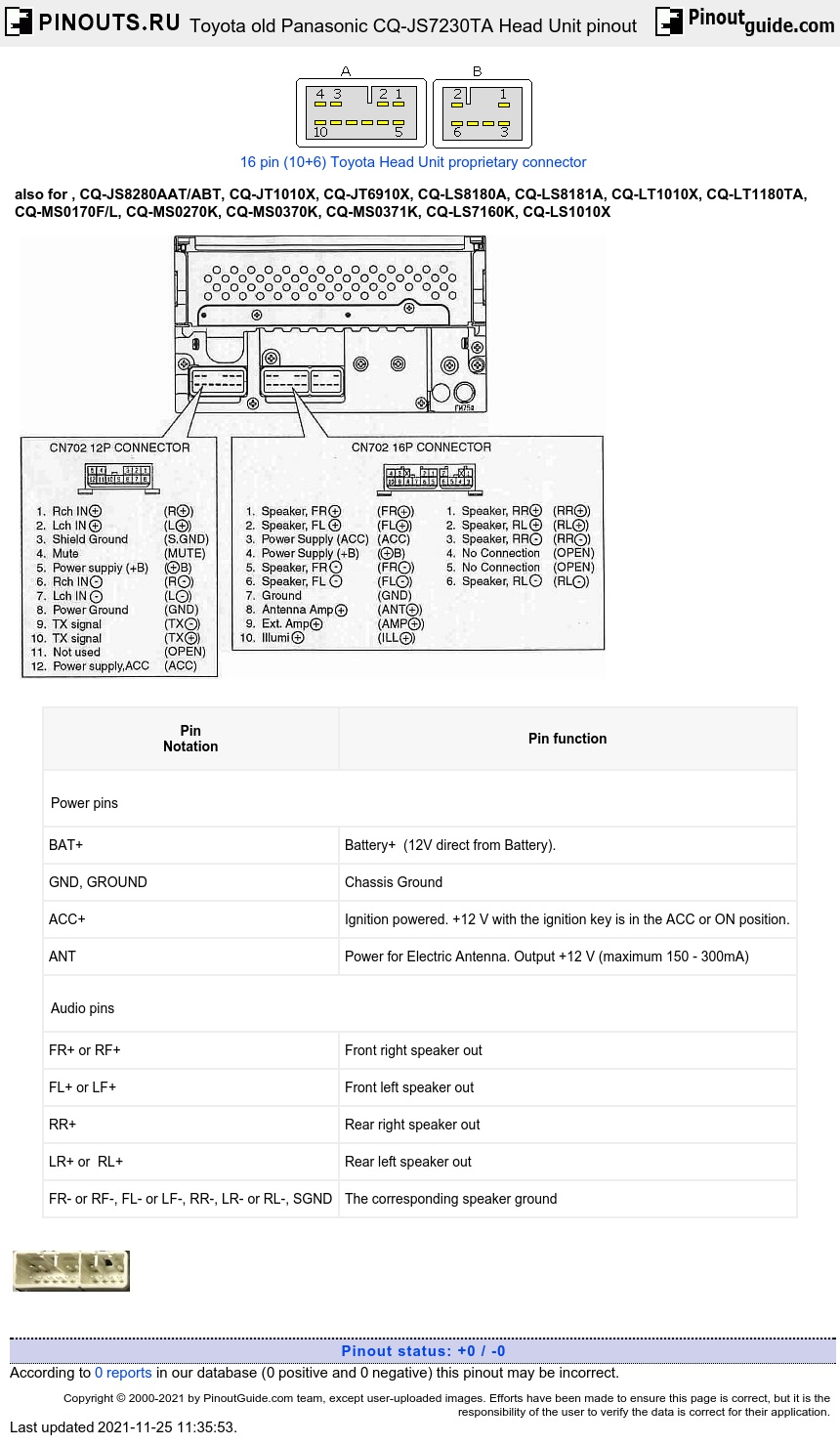[DIAGRAM] 2013 Ta Radio Wiring Diagram FULL Version HD
