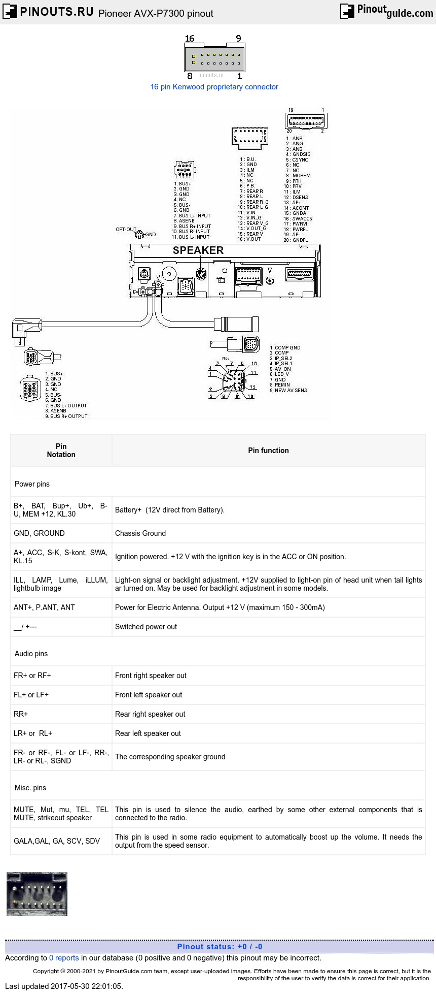 Pioneer AVX-P7300 pinout diagram @ pinoutguide.com