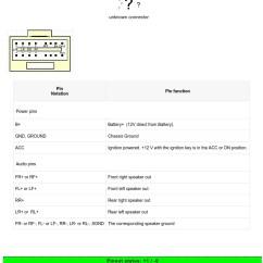 Sony Cdx Gt410u Wiring Diagram 24v Starter Solenoid Pinout Pinoutguide Com