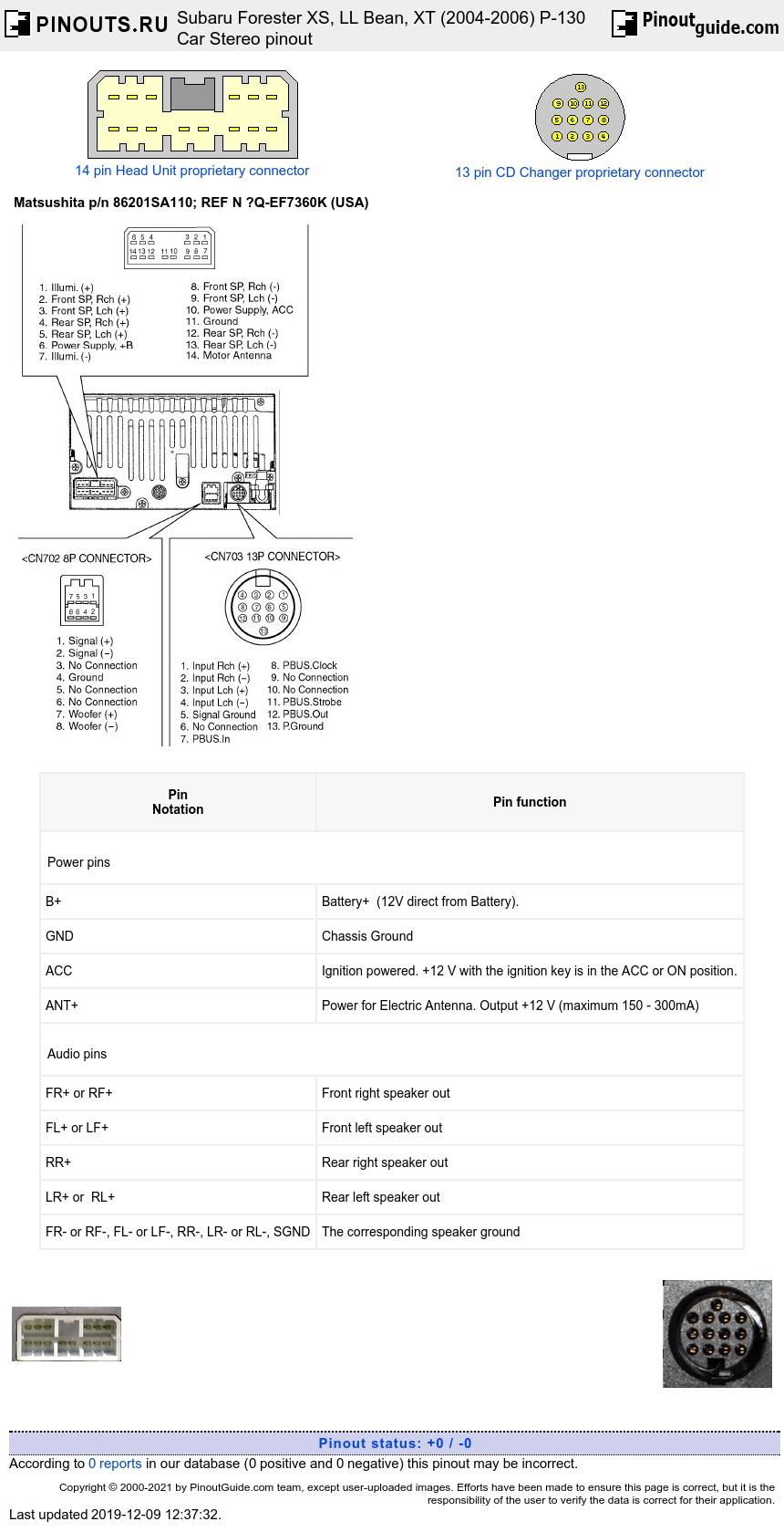 medium resolution of subaru p 130 diagram