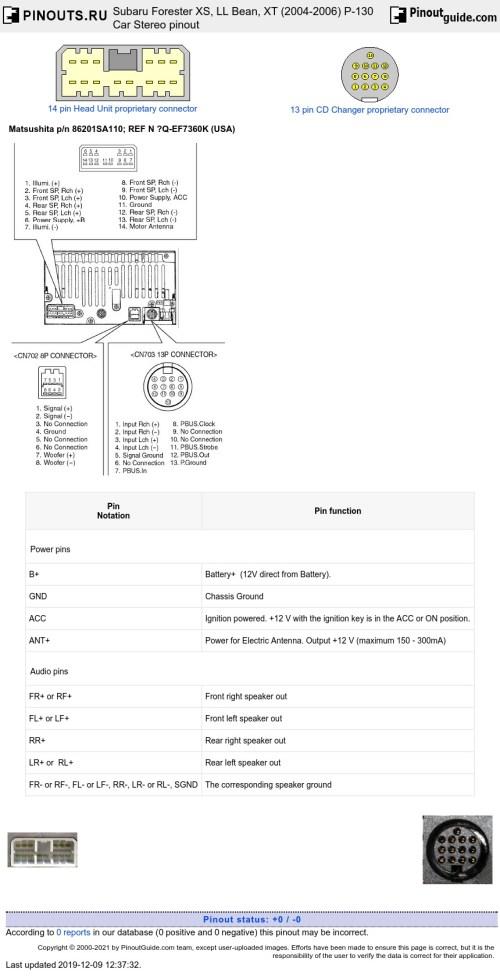 small resolution of subaru p 130 diagram
