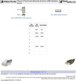 usb to rj45 wiring diagram wire management wiring diagram female usb to rj45 wiring diagram usb rj45 wiring diagram [ 1024 x 811 Pixel ]