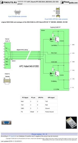 APC BackUPS BE350C,BE500C,ES 550 pinout diagram @ pinoutguide