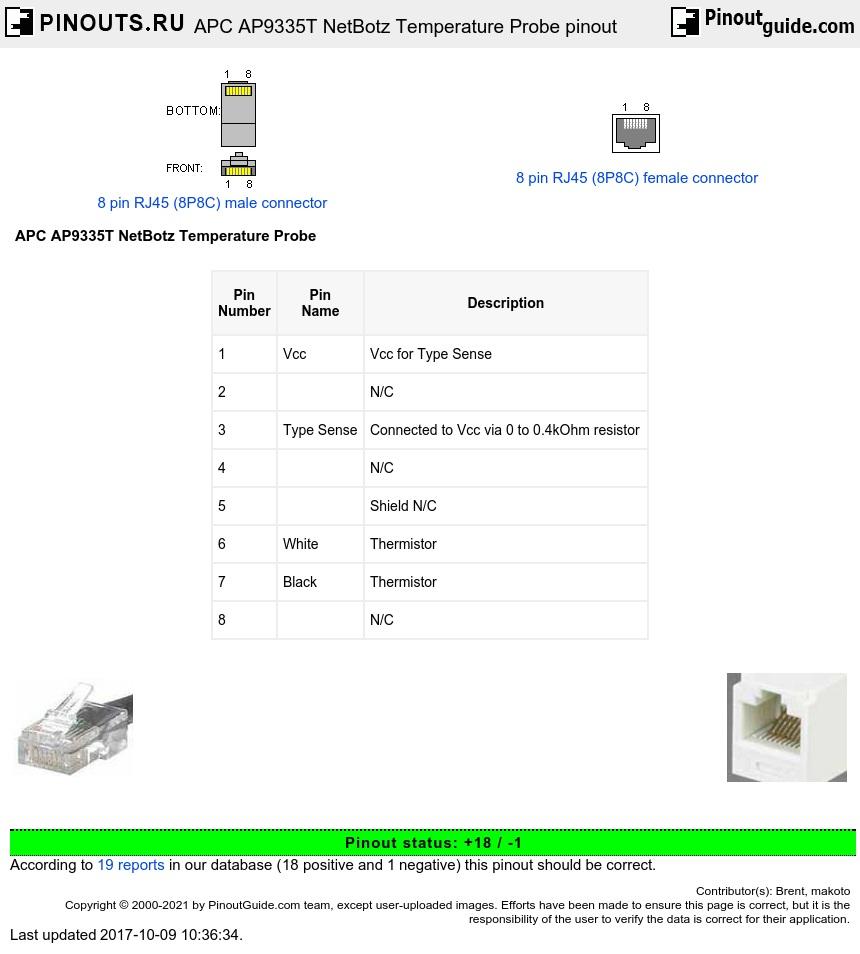 Db9 To 8p8c Wiring Diagram - Somurich.com