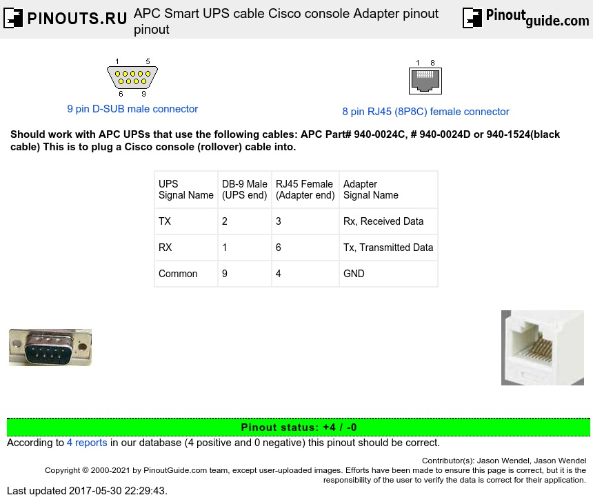 serial cable wiring diagram three way switch apc smart ups cisco console adapter pinout