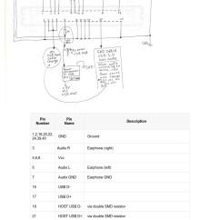 Usb Host Cable Wiring Diagram Banshee Engine Asus Transformer Eeepad Tf101, Tf201, Tf300, Sl201 40 Pin Pinout @ Pinoutguide.com