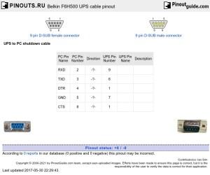 Belkin F6H500 UPS cable pinout diagram @ pinoutguide
