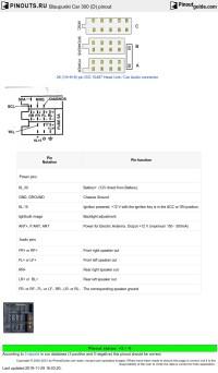 Blaupunkt Wiring Diagram - Electricity Site
