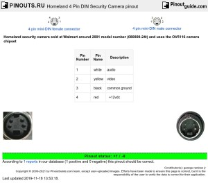 Homeland 4 Pin DIN Security Camera pinout diagram