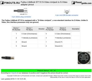 Fujitsu LifeBook S7110 SVideo minijack to SVideo adapter pinout diagram @ pinoutguide