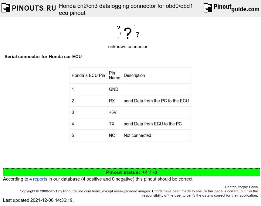 Obd0 Ecu Pinout Diagram Wiring Diagramscrx map sensor wiring wiring