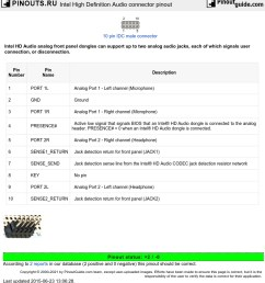 front panel audio jack wiring wiring diagramintel high definition audio connector pinout diagram pinoutguide com [ 1024 x 874 Pixel ]